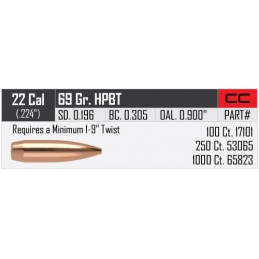 Nosler 69gr Custom Competition 22 Cal